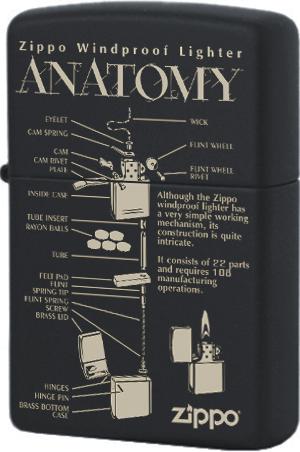 218 Anatomy Зажигалка Zippo Guarantee, Black Matte (custom)